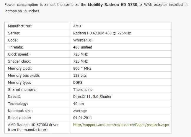 Review Asus A43S Vx023d Republic Of Gamer Kah