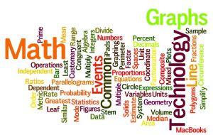 Math Wordle white bkgrnd.png